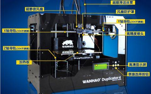 3D打印机的具体工作流程是什么