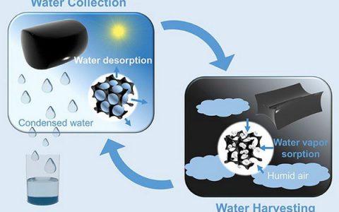 又一种能从沙漠的空气中提取水分的装置