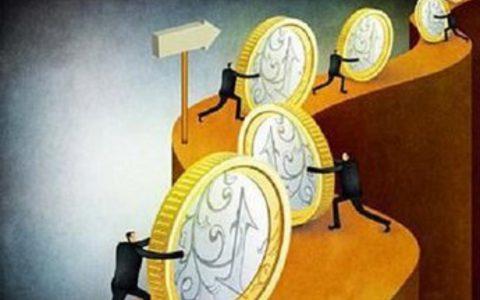 期货外汇形态交易之反转形态