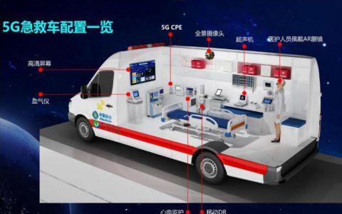 5G救护车为CIIE提供移动医疗安全