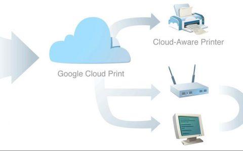 2020年之后,Google云打印将替代Reader和Inbox