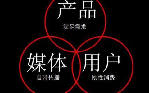 自媒体推广平台