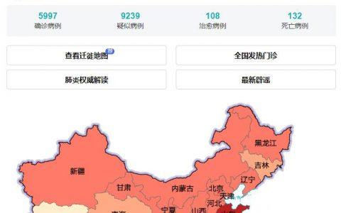 截至1月28日0-24时,武汉新型冠状病毒肺炎 总计5997 确诊病例,108 治愈病例 132 死亡病例「公益转发」