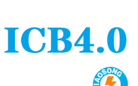 ICB4.0环境能力要素解读