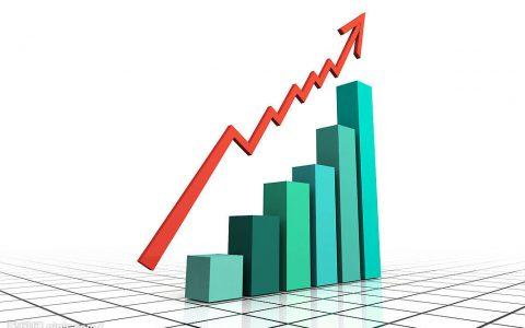 如何评价投资行为及管理成效?如何实施项目管理后评价?
