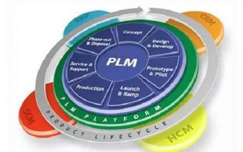 装备制造业项目管理的需求变化和发展方向