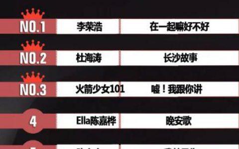 环球音乐榜李荣浩《在一起嘛好不好》冠军杜海涛《长沙故事》同榜