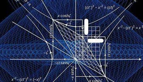 除了考试得分买菜算价,数学还有什么用?