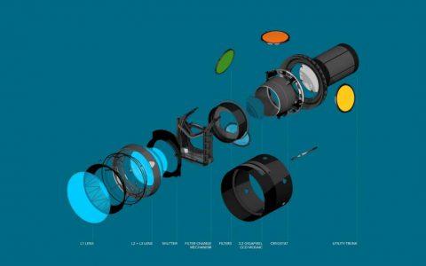 世界上最大的相机传感器,首次捕捉到3.2亿像素的照片