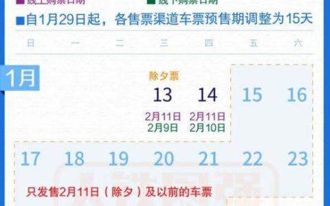 铁路部门:2021年2月12日起调整车票预售期为15天,开车前8天及以上退票免费